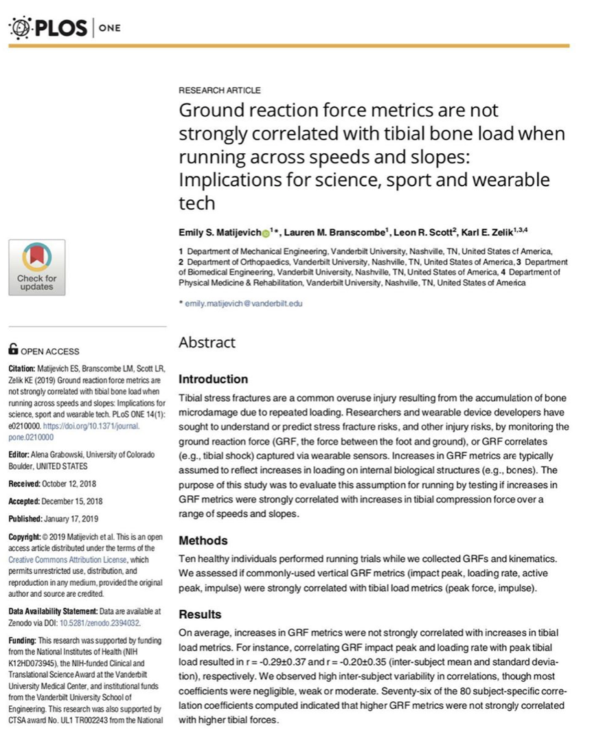 Ground reaction force does not always equal tibial bone stress